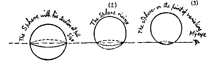 flatland-seeing-a-sphere